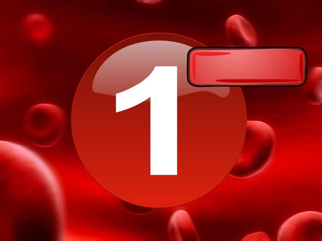 Диета по 3 группе крови положительная Диета по группе