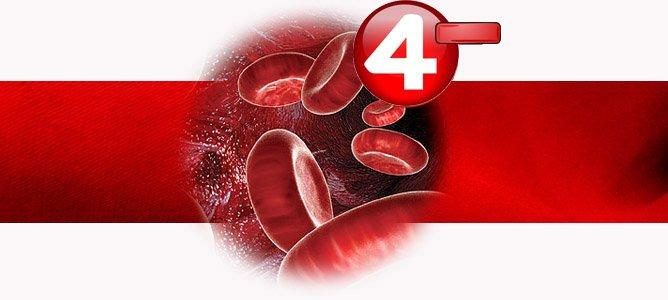 Правильное питание по группе крови 4 отрицательная
