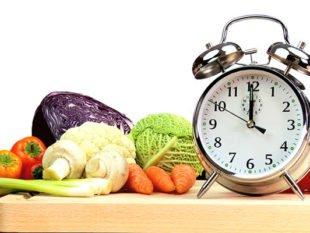 Почасовой режим питания для похудении