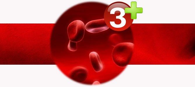 Диета по отрицательной и положительной группе крови, таблица.