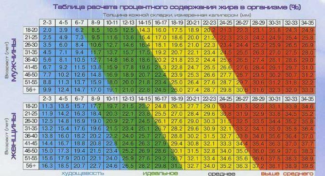 Таблица для калипера